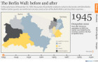 Berlin Wall: Before and After