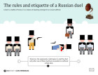 The rules and etiquette of a Russian duel