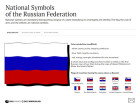 National Symbols of the Russian Federation