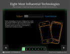 Eight Most Influential Technologies