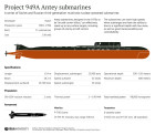 Project 949A Antey submarines
