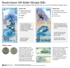Russia Issues 100-Ruble Olympic Bills