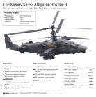 The Kamov Ka-52 Alligator/Hokum-B